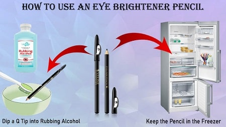 How to Use Eye Brightener Pencil